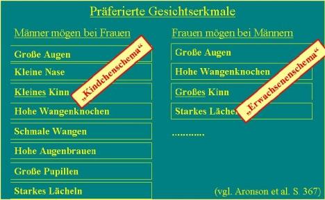 zufällige bekanntschaft Erlangen
