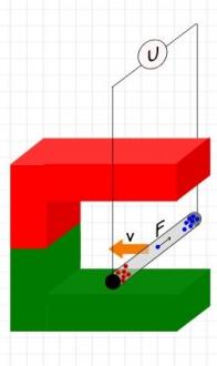 physik online lernen kostenlos