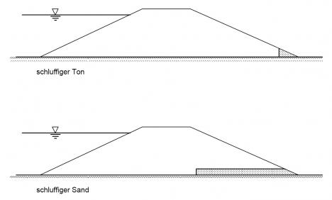 grund und felsbau karteikarten online lernen cobocards. Black Bedroom Furniture Sets. Home Design Ideas