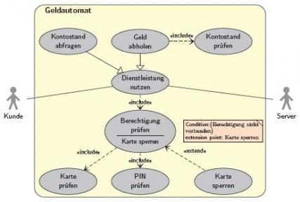 Softwaretechnik 1   Learn flashcards online   CoboCards
