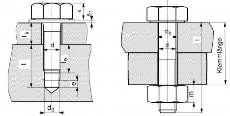 nennen sie die bezeichnungen an den schrauben. Black Bedroom Furniture Sets. Home Design Ideas