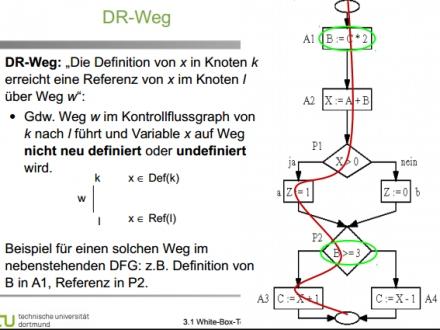 Fantastisch Wie Zeichne Kontrollflussdiagramm Bilder - Elektrische ...