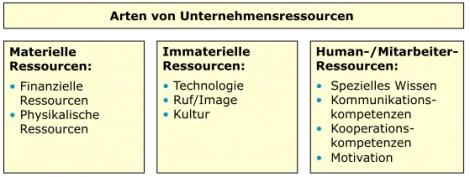 view ultrafilters across mathematics international congress ultramath 2008 applications of ultrafilters