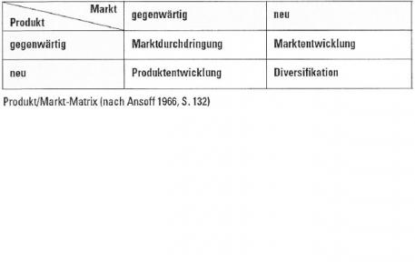 Dnb preis aktion forex fabrikverkauf bild 2
