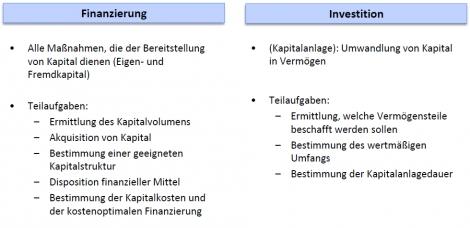 epub strategic decision making in modern