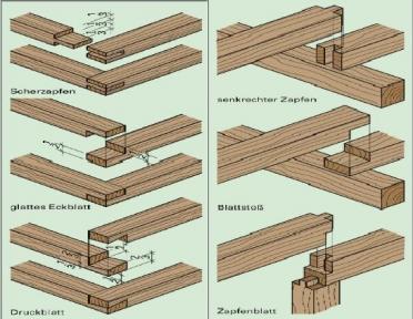 Holzverbindungen  98 Holzkonstruktion (Holzverbindungen) | Karteikarten online ...